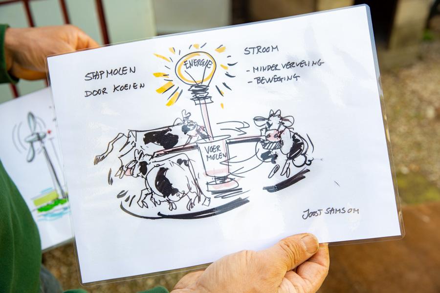 boer-joost-samsom-duurzame-energie-stapmolen-door-koeien