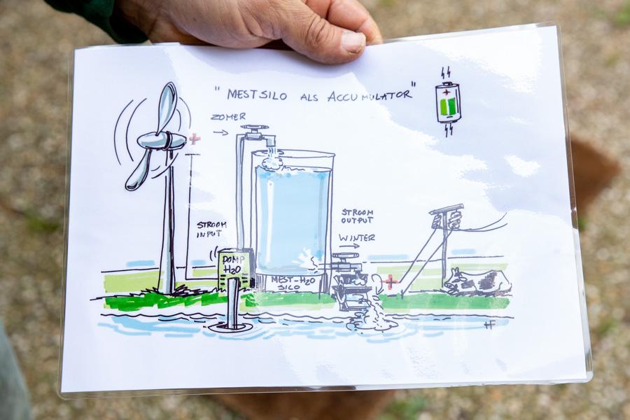 boer-joost-samsom-duurzame-energie-mestsilo-als-accumulator